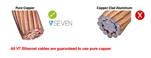 V7 - pure copper cables